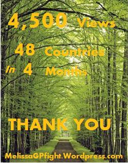4,500 Views .... Thank you!