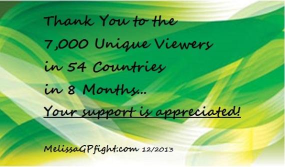 We've reached 7,000 people!