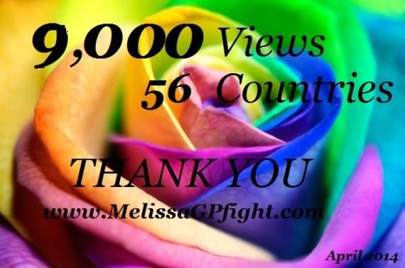 9,000 views