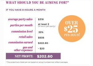 Hourly pay example